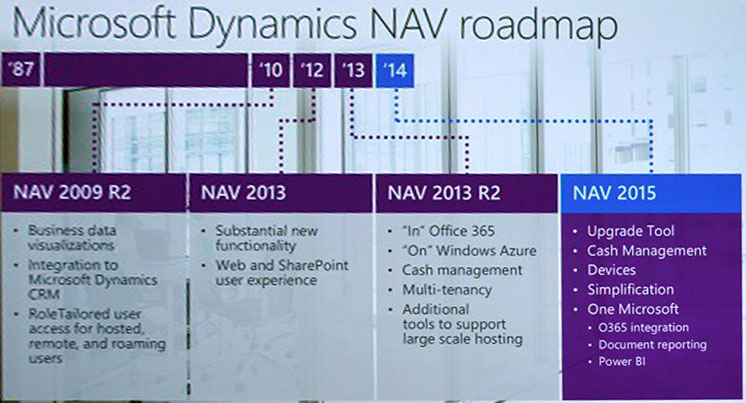 NAV2015_ROADMAP